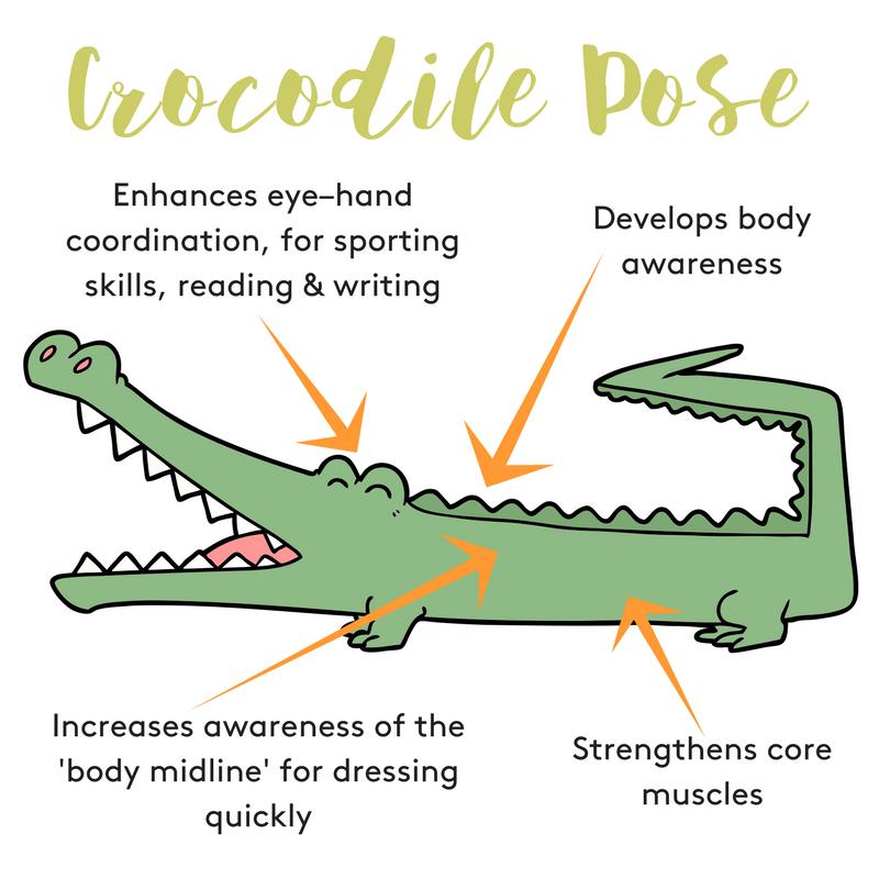 Benefits of Crocodile Pose