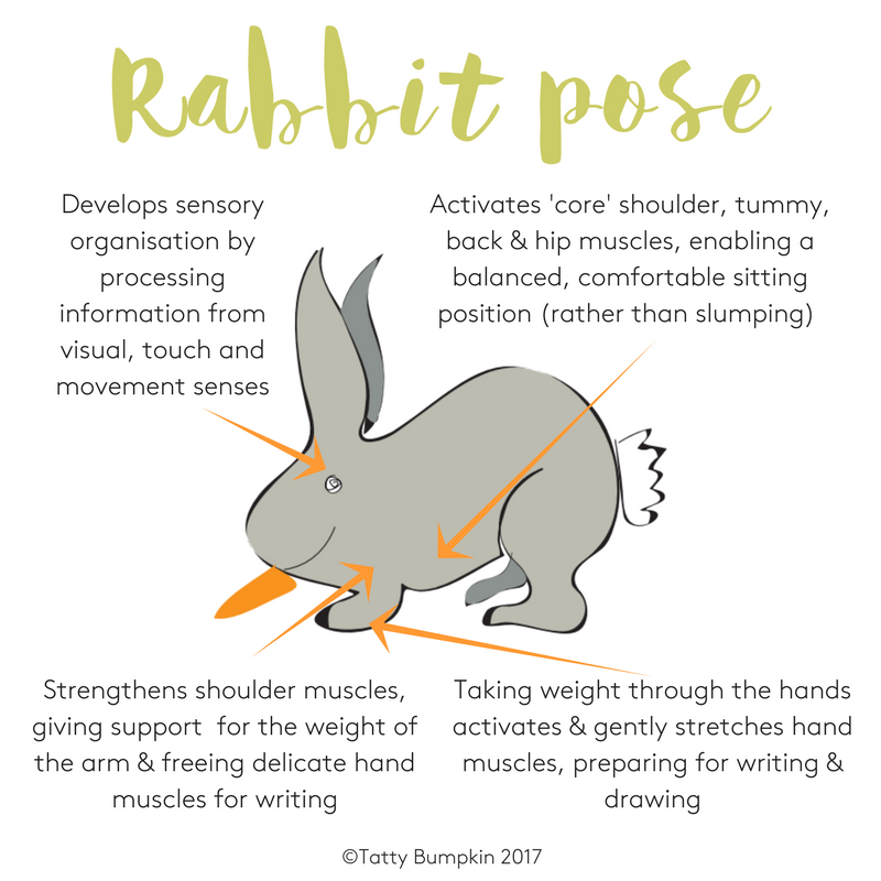 The benefits of rabbit pose