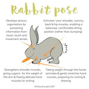 The benefits of rabbit pose