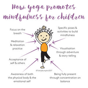 How yoga promotes mindfulness for children