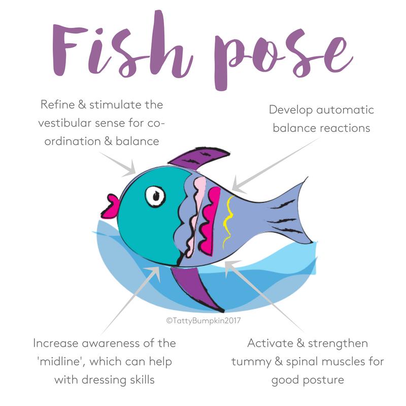 Fish pose benefits