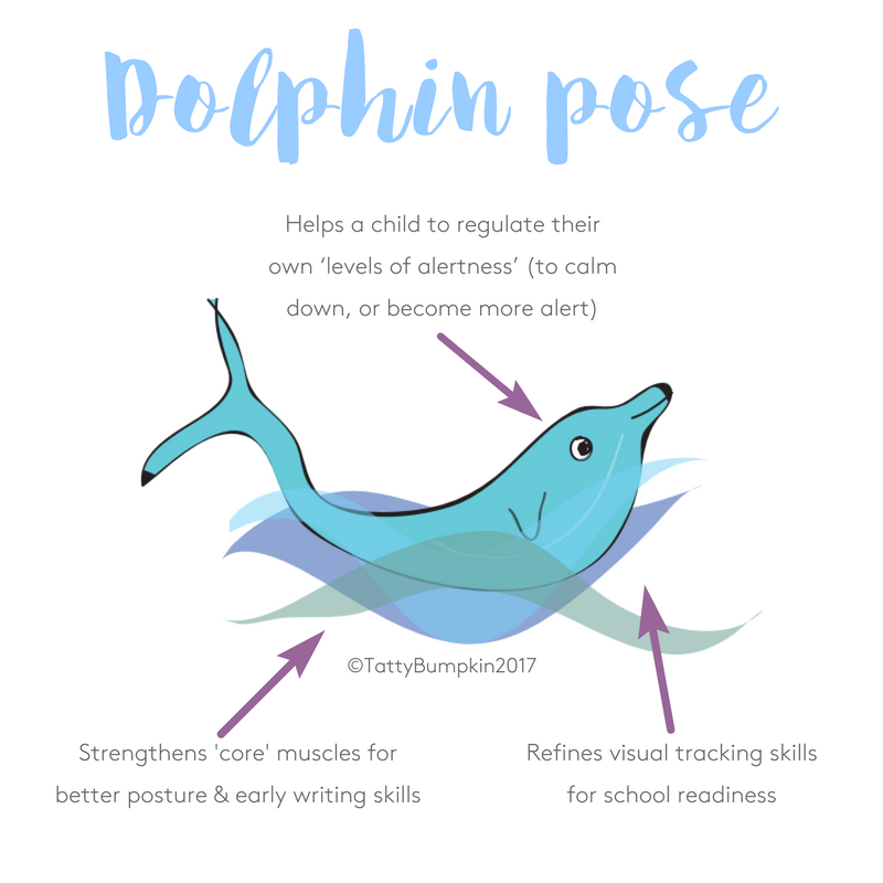 Dolphin pose benefits