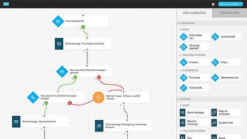 1.-GR_Workflows.jpg