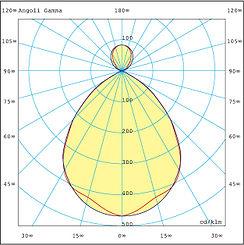 catex Lichtverteilung.jpg