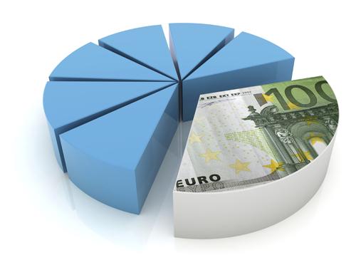 Perspectives des fonds « EURO »