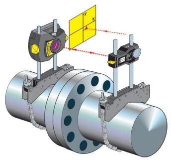 Hasil gambar untuk shaft alignment