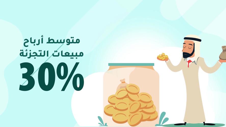 Motion Graphic Vedio For Fitco Holding - Qatar