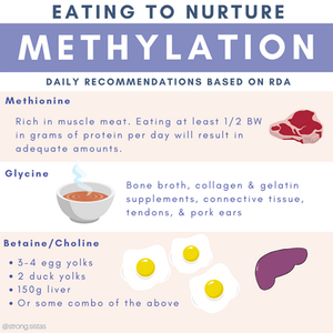 eating to nurture methylation to enhance the glycine to methionine ratio
