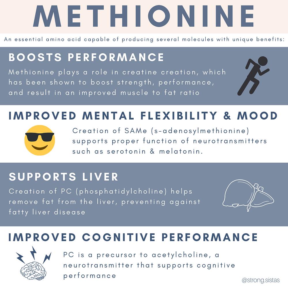the unique properties of methionine (within the methionine to glycine ratio)