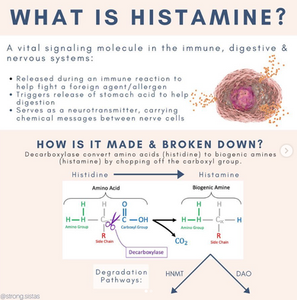 what is histamine intolerance