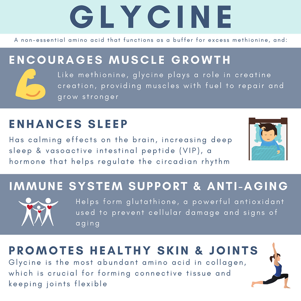 unique roles of glycine (in the methionine to glycine ratio)