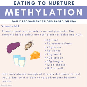 important of vitamin b12 in methylation