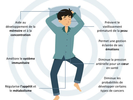 L'hypnose pour dormir; une évidence!