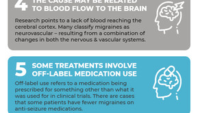 7 Shocking Facts About Silent Migraines