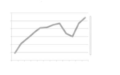 Programa CX automotriz