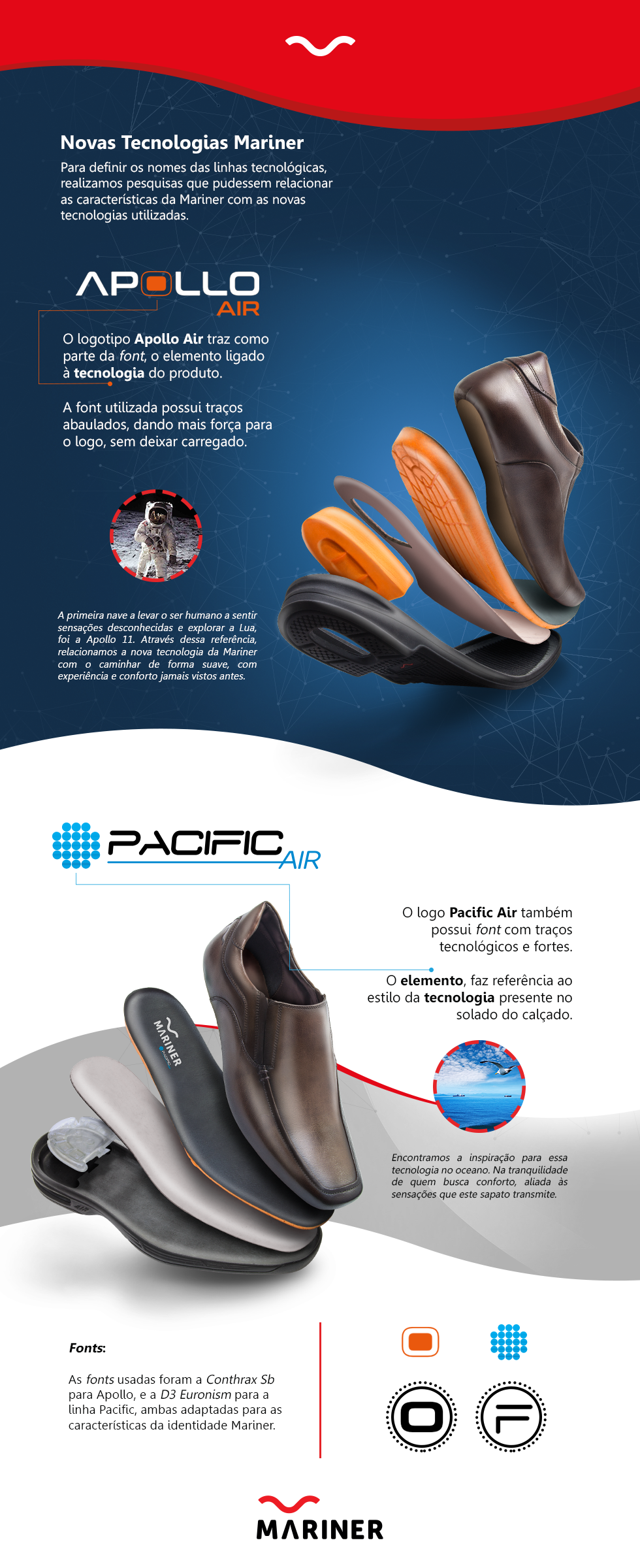 Projeto Novas Tecnologias Mariner