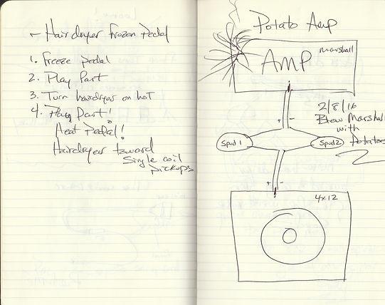 Potato Amp.jpg