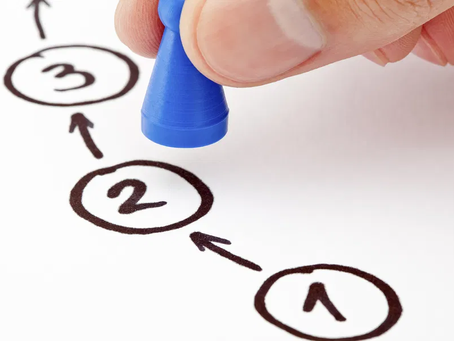 Bättre möten med enkla frågor