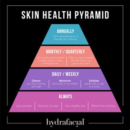 pyramid details.jpeg