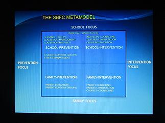 SBFC Metamodel.JPG