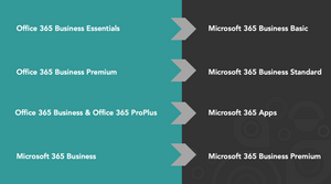 GeekMS_Office365-Microsoft365_Name_Change