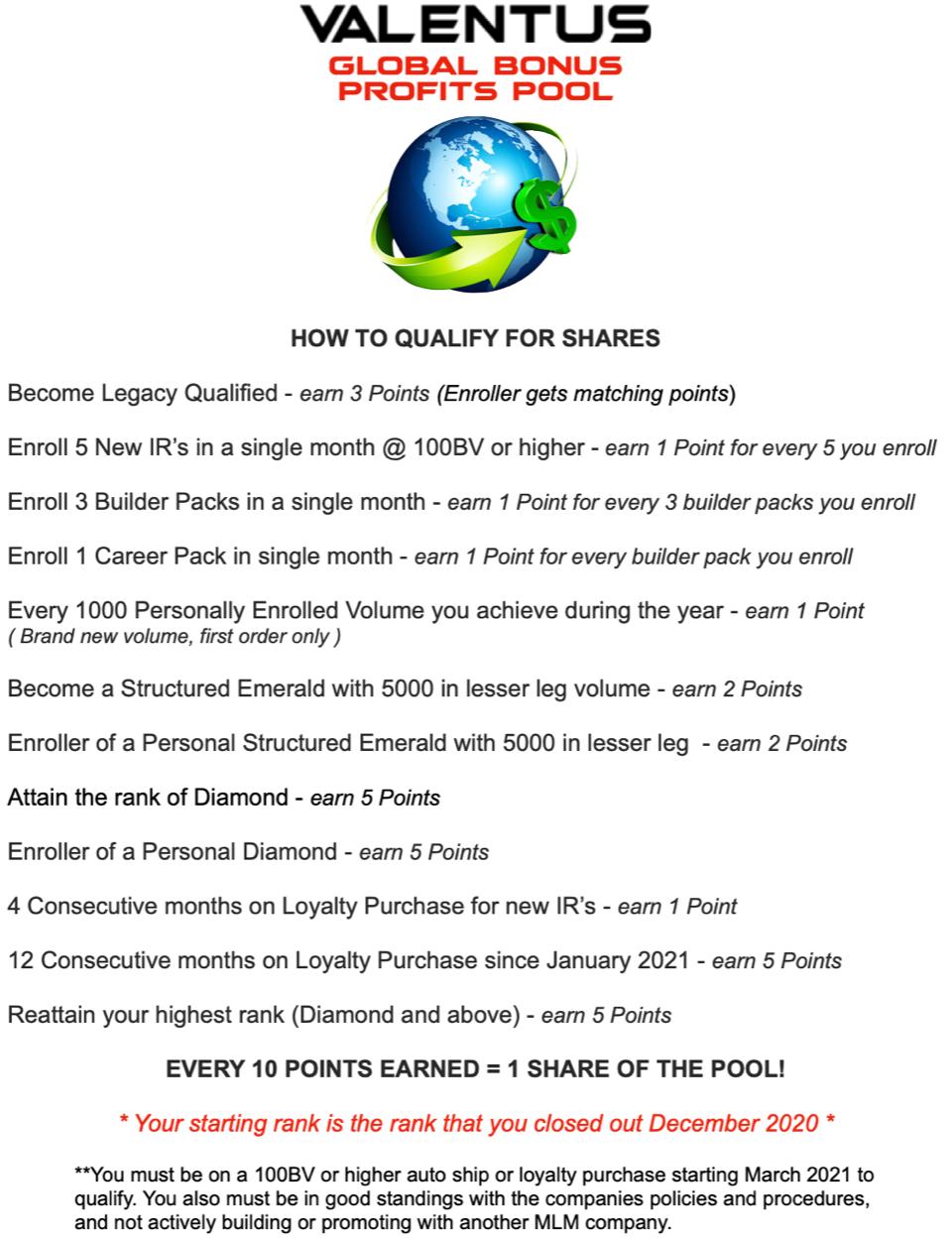 Global Bonus Pool 2021-3-1.png