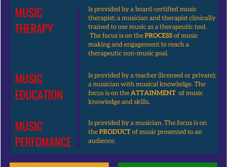 What's the difference between music therapy, music education, and music performance?