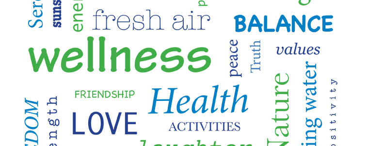 Wellness Wordcloud