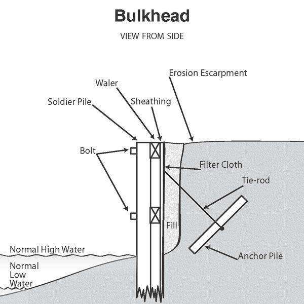 bulkhead.jpg