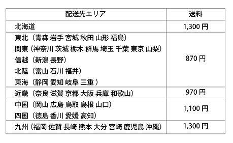 配送料金表.jpg