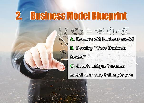 Business Model Blueprint.jpg