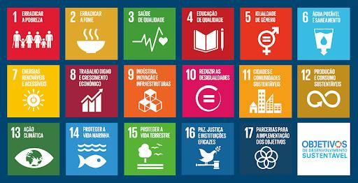 A imagem mostra o quadro de Objetivos de Desenvolvimento Sustentável da ONU. São eles: 1. Erradicar a pobreza; 2. Erradicar a fome; 3. Saúde de qualidade; 4. Educação de qualidade; 5. Igualdade de gênero; 6. Água potável e saneamento; 7. Energias renováveis e acessíveis; 8. Trabalho digno e crescimento econômico; 9. Indústria, Inovação e Infraestruturas; 10. Reduzir as desigualdades; 11. Cidades e comunidades sustentáveis; 12. Produção e consumo sustentáveis; 13. Ação climática; 14. Proteger a vida marinha; 15. Proteger a vida terrestre; 16. Paz, Justiça e Instituições eficazes e por último; 17. Parcerias para a implementação dos objetivos.