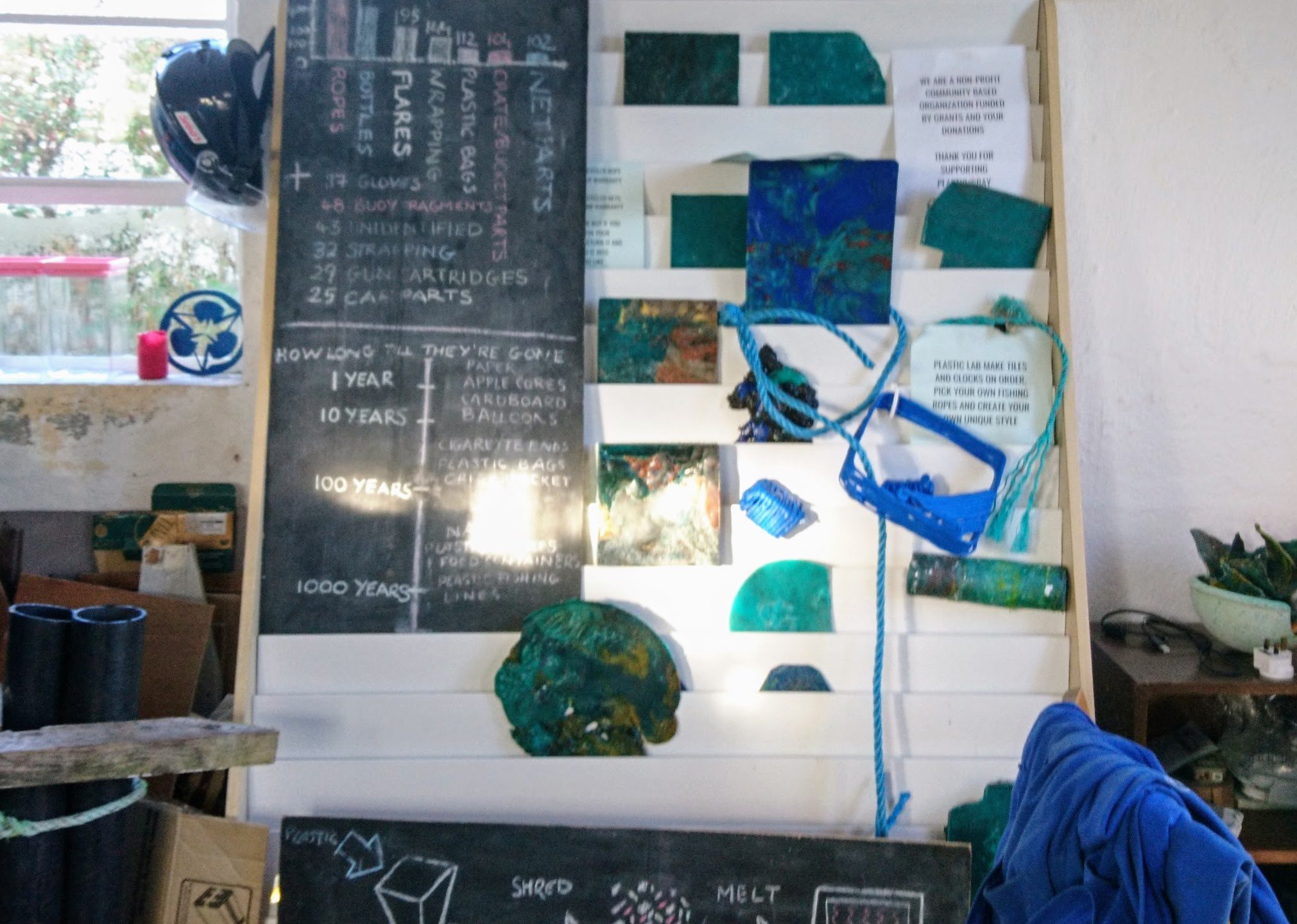 From beach to remediation, volumes of plastic and different categories