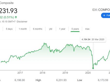 Pengalaman Investasi di Saham (Jangan main saham, investasilah!)