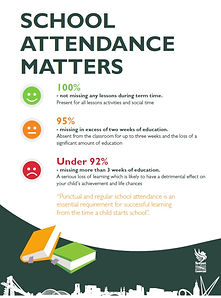 Pentrepoeth Primary School - School Attendance Matters