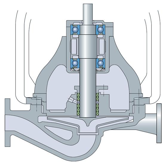 Understanding pumps