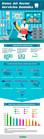 =>Como el WiFi Gratis de Salas de Espera en Clinicas Dentales puede ayudar a Vender y a Promocion