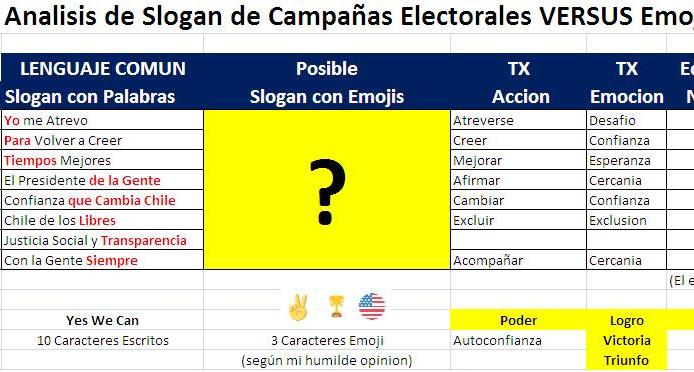 #Emoji_Electorales