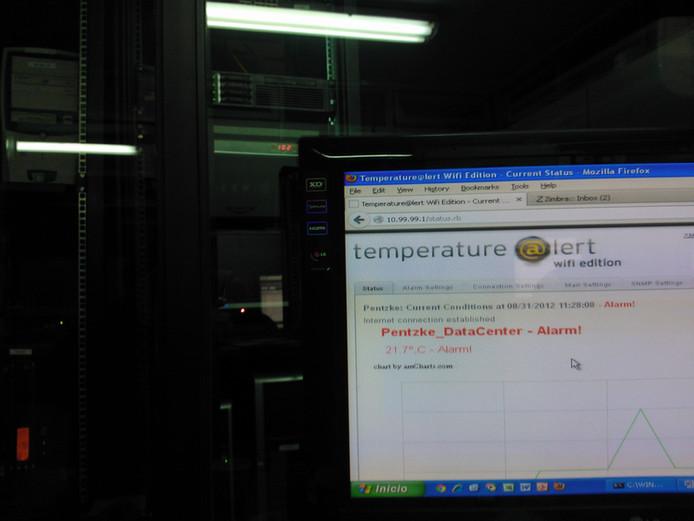 SMARTSENSOR: Monitorizacion ONLINE de la Temperatura en Datacenter de Empresas