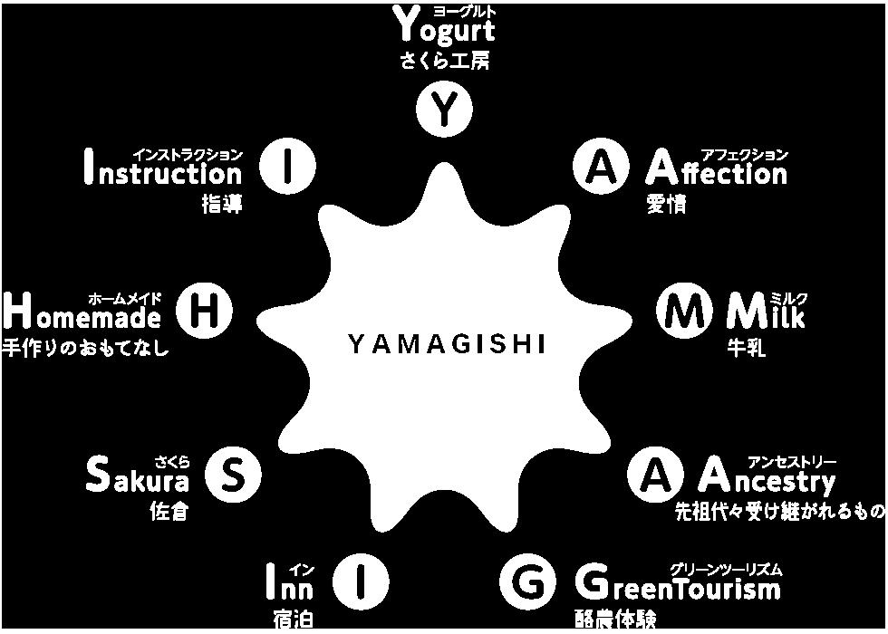concept_m.png