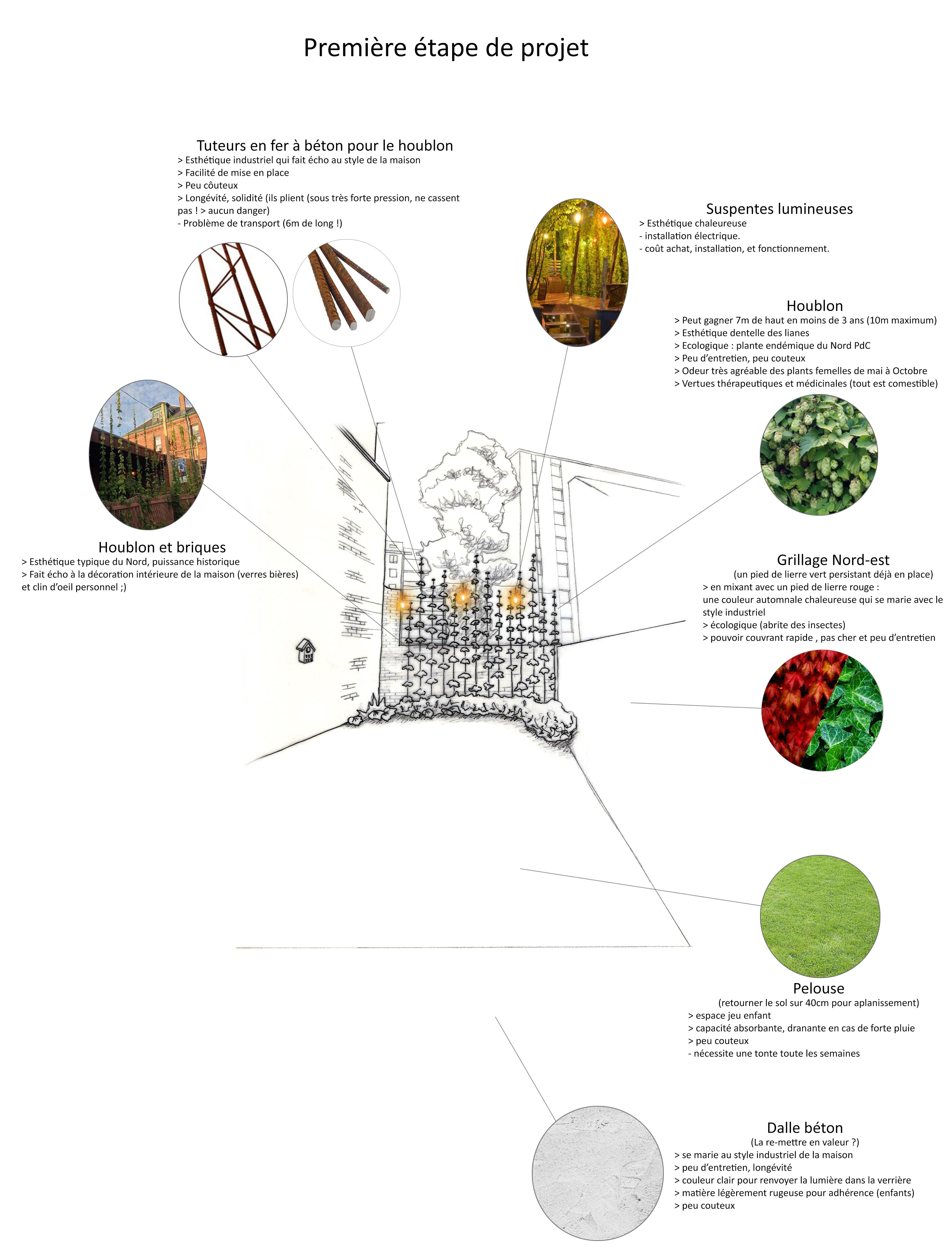Dalle De Jardin Pas Cher portfolio pragmatique