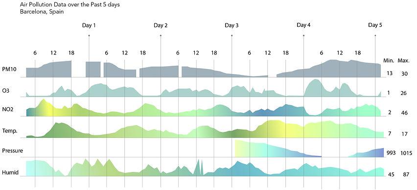 Temp Graph.jpg