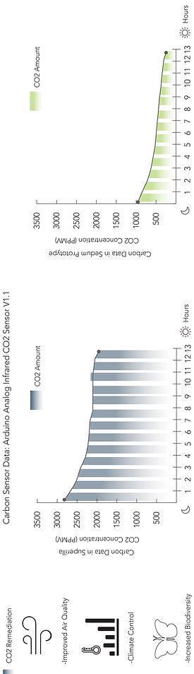 Experiment Data.jpg
