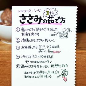 食材レシピPOPの書き方