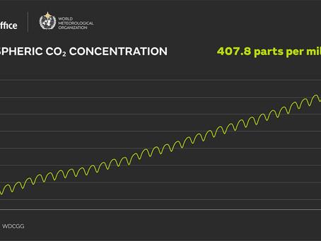 Η κατάσταση του Παγκόσμιου Κλίματος το 2019 (WMO Report)