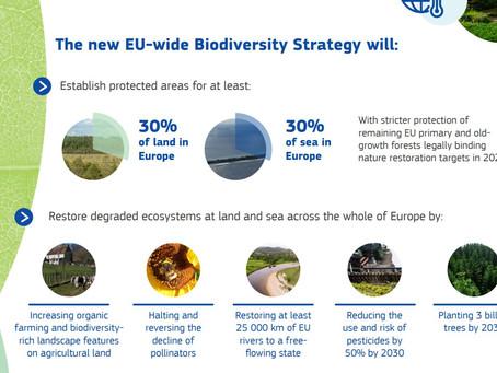Η νέα στρατηγική της ΕΕ για τη βιοποικιλότητα