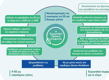 Ευρωπαϊκή Πράσινη Συμφωνία: Αυτό είναι το σχέδιο της Ευρωπαϊκής Επιτροπής [vid]