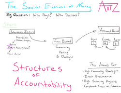 Structures_Of_Accountability