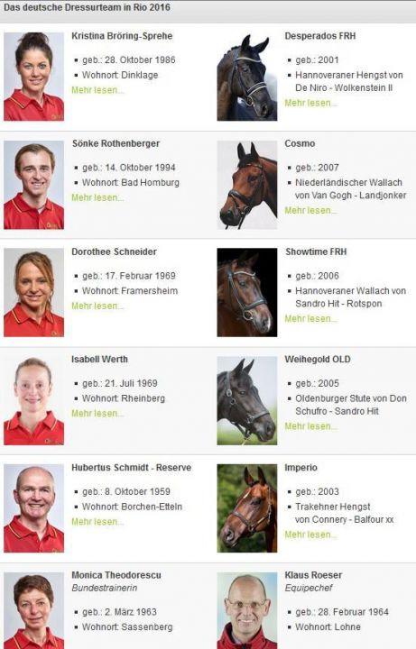 Team Dressur Rio 2016