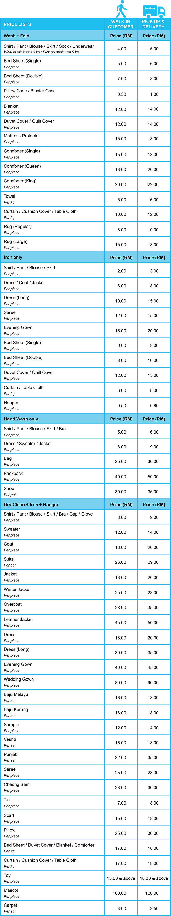 Price Lists Web.png